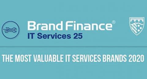 Brand Finance IT services 25