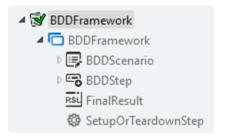 Blocks BDDFramework