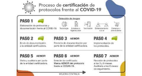 everis lanza un servicio de asesoramiento para obtener la nueva certificación...