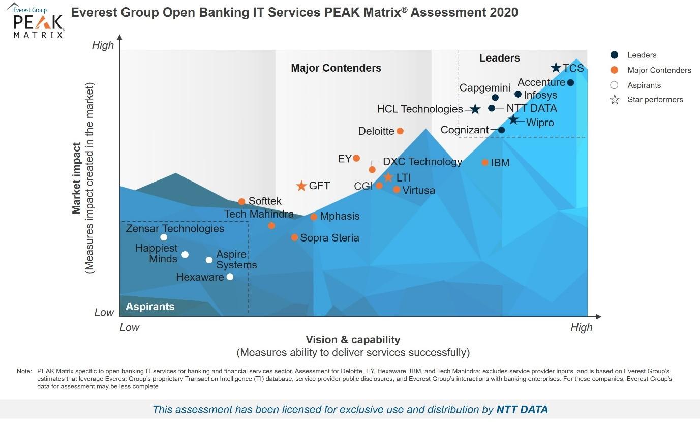 open_banking.jpg