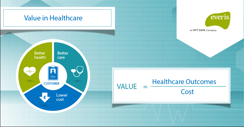 The patient at the center of the healthcare system